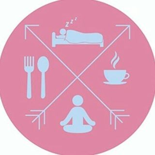 Eat Sleep Coffee Yoga