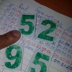 Miguel Numeros Para La Loteria
