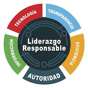 Liderazgo Responsable