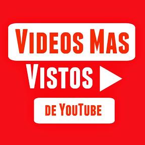 Videos Mas Vistos