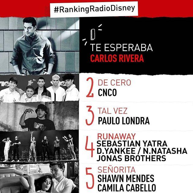 """¡NUEVO NÚMERO 1 EN RADIO DISNEY! @_carlosrivera alcanzó la primera posición con su tema """"Te esperaba"""" en la lista. ¡A votar por sus canciónes! #rankingradiodisney  @westwoodentt @mikenoriegal"""