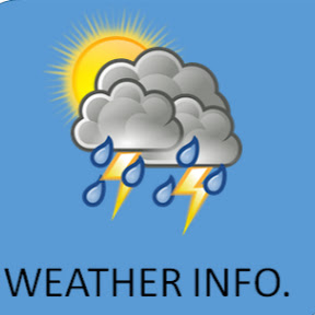 Weather Info.