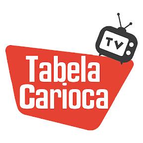 Tabela Carioca