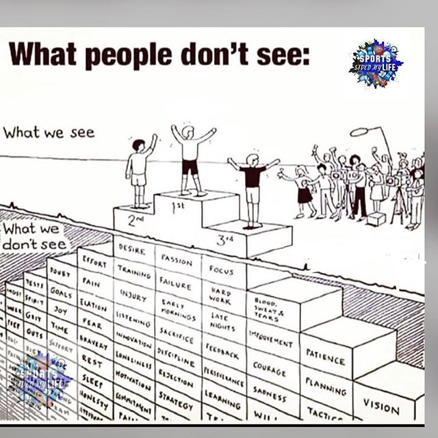 It's the things that people don't see that keeps athletes above the rest! #sportssavedmylife #grindtoshine #sportsmatter #athletesmatter #gts #sports #athletes #morethanagame #morethananathlete