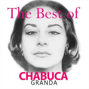 Chabuca Granda - Topic