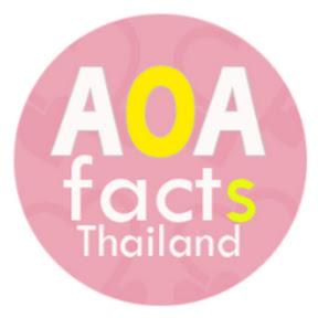 AOAfacts THSUB