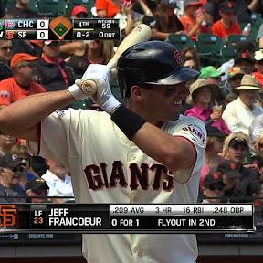 San Francisco Giants - Topic