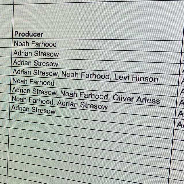Production credits 😤😤
