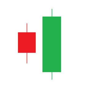 Binary & Forex Trading
