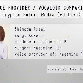 Crypton Future Media - Topic