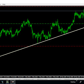 forex strategy factory