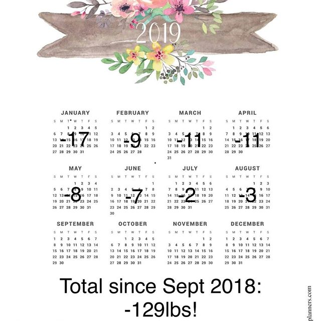 I forgot to post this yesterday! I spent most of August worrying that I wasn't going to have any loss and then got my shit together at the end of the month, thankfully. So it wasn't a waste! 💪🏼 Now I just need to keep it together for September and keep this weight loss train moving 🚂 #monthlycheckin #progressupdate  #keto #ketochrista #ketomom #ketolife #ketolifestyle #ketowoe #ketoweightloss #weightlossjourney #myweightlossjourney #losingfat #naturalweightloss #dirtyketo #iloveketo