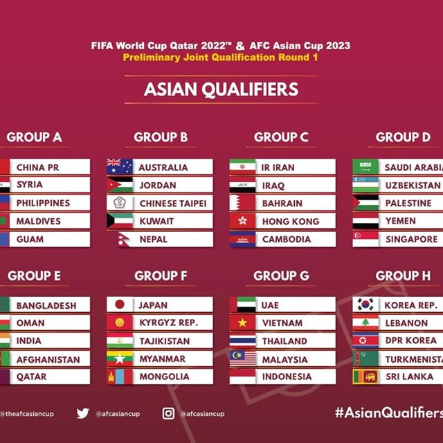 🔥🔥 We're definitely in for a treat. Here's the #AsianQualifiers  Round 2 draw results.  Tell us your thoughts!🤔
