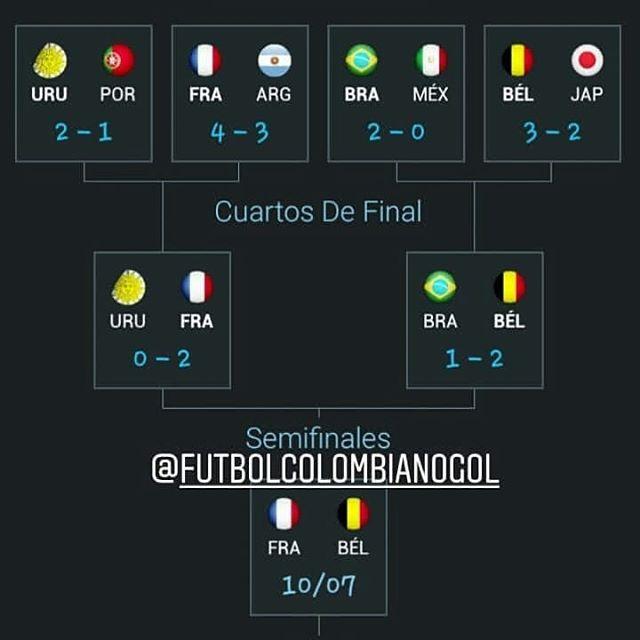 Definida El Primer Partido De Semifinales