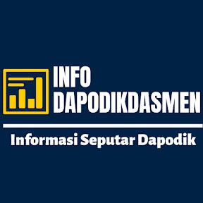 Info Dapodikdasmen