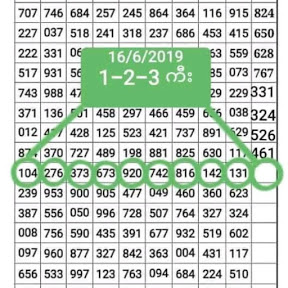 thai lottery 3up tiger