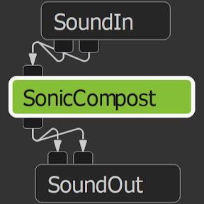 Sonic Compost