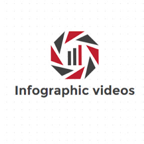 Infographic videos