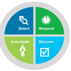IBM FSS FCI and Counter Fraud Management