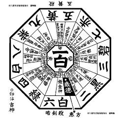 九星気学講座「運勢塾」