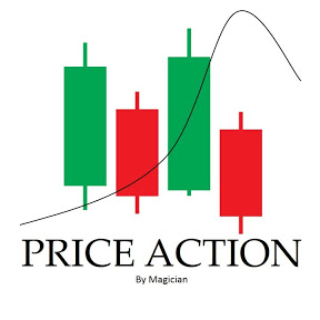 Price Action TR