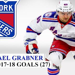 Michael Grabner - Topic