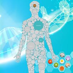 菁英診所基因營養功能醫學門診