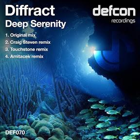 Diffract - Topic