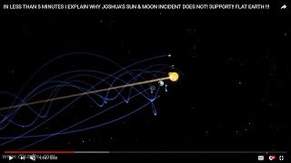 IN LESS THAN 5 MINUTES I EXPLAIN WHY JOSHUA'S SUN & MOON INCIDENT DOES NOT! SUPPORT!! FLAT EARTH !!!