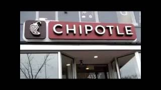chipotle.mp4