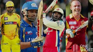 10 Records From the First Decade of the IPL