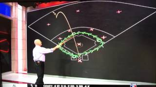 Bill Ripken Chalk Talk - Defense -  Everyone has a job